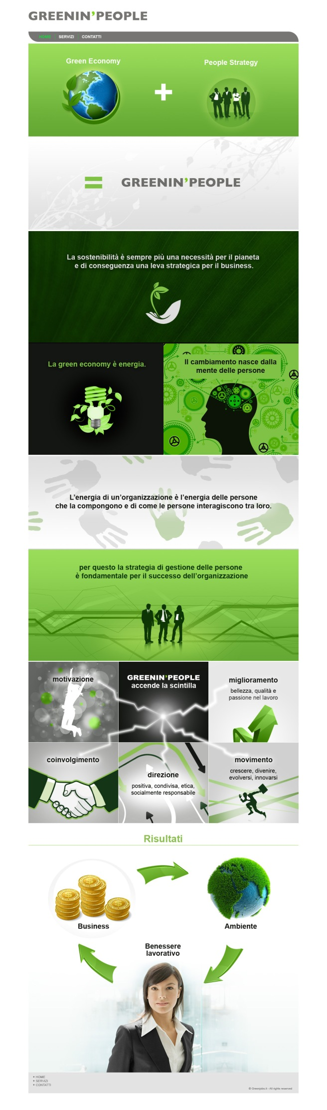 Infografica Greenin'People